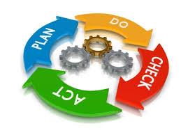 Dezvoltarea unei strategii de business pentru afacerile la domiciliu