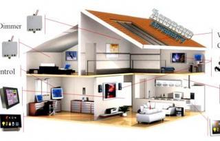 Asta este tot ce ai nevoie pentru a crea o casa inteligenta