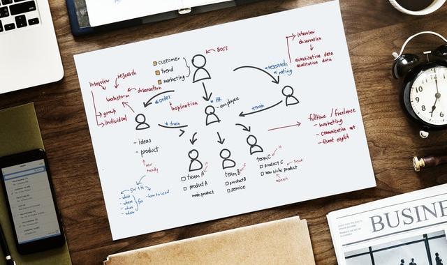 Content marketing. Ce tip de conținut vizual dă cele mai bune rezultate